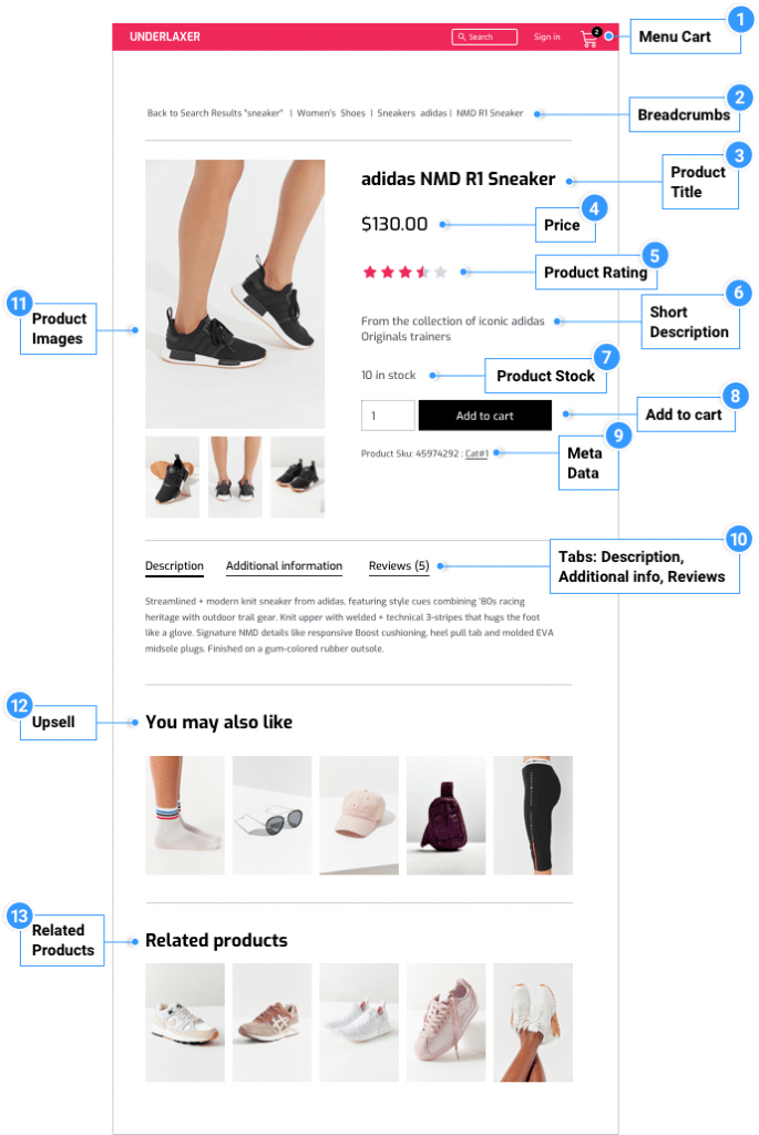How To Create WooCommerce Shop Pages Using Elementor [Without Any Coding] 4